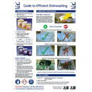 Guide to Efficient Dish Wash Wall C